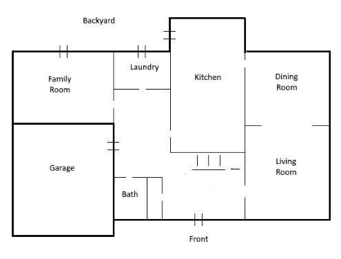 241 Lloyminn Avenue - Floor Plan - Main Level
